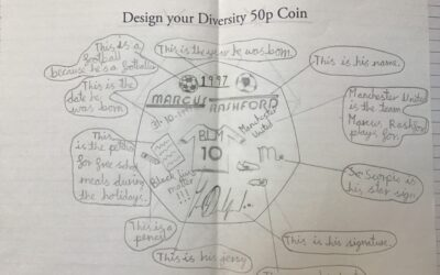 Diversity – what does it mean to you?
